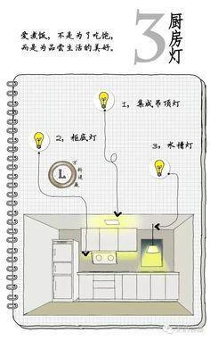廚房的燈 Lamp Design, Book Design, Projects To Try, Floor Plans, Indoor, House Design, Living Room, Interior, Home