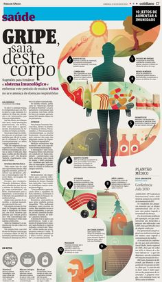 Gripe, saia deste corpo, um infográfico de autoria de Simon Ducroquet para a Folha de SP