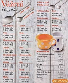 Picture of Recept - Vážení surovin bez váhy Slovak Recipes, Czech Recipes, Cooking 101, Cooking With Kids, Sweet Recipes, New Recipes, Healthy Recepies, Cookery Books, Liquid Measuring Cup