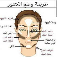 Contour of Mn Karimi 4 Levon . Makeup 101, Makeup Dupes, Makeup Cosmetics, Makeup Brushes, Eye Makeup, Makeup Guide, Makeup Ideas, Learn Makeup, How To Apply Makeup