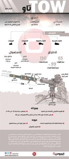 انفوغراف - تاو... مُرعب داعش وقاهر المفخخات