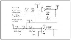 Linear Circuit Devices for Applications in Battery Powered Wireless Systems