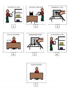 Good idea for a workbox instruction visual