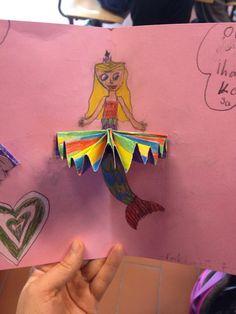 Hauska ja kohtuu nopea idea äitienpäiväkorttiin. Äiti (tai mikä tahansa hahmo) piirretään keskelle ja taitellusta paperista tehdään hame.(Heidi Leinonen, FB/Alakoulun aarreaitta)