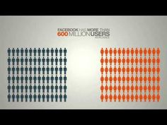 The Best Animated Infographic of the World [VIDEO INFOGRAPHIC] #best #videoinfographic
