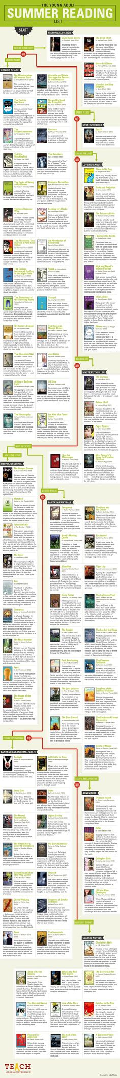 The Summer Reading Flowchart: Young Adult Books! [Infographic]