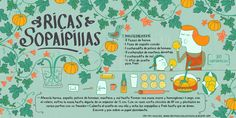 SOPAIPILLAS RECIPE #Infographic #Chile #Spanish #Food