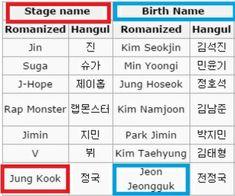 Bts names in Hangul ❤ Bts Jin, Bts Suga, Bts Bangtan Boy, Jhope, Korean Phrases, Korean Words, Korean Boy Names, K Pop, Learning