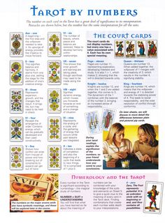 Correspondences: Tarot by numbers. | <3 | #BlessedBe | VeronicaRoseOracle.com, with gratitude to the original creator