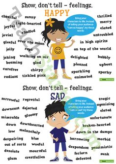 Show, don't tell – feelings Synonyms Poster Pack Teaching Resource