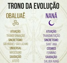 A imagem pode conter: texto Gods And Goddesses, Wicca, Tatoos, Mystic, Spirituality, Faith, Instagram, Holistic Healing, African Mythology