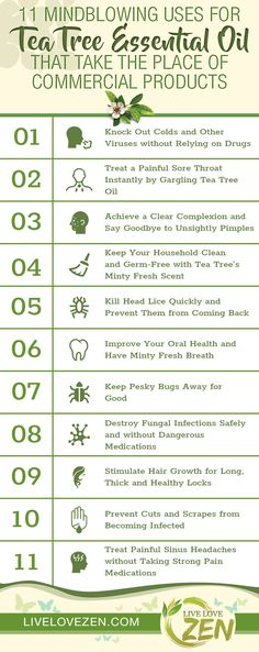 Tea Tree Essential Oil Benefits Infographic
