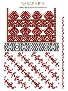 Romanian motifs - Basarabia