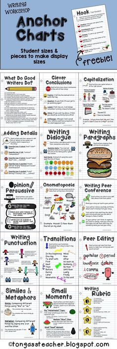 Writing Posters EDITABLE Anchor Chart BUNDLE This huge, time and money-saving bundle includes ALL of my Writing Workshop Anchor Charts. Each Writing Anchor Chart includes an individual student size page and larger pieces to cut out and glue to lar Writing Strategies, Writing Lessons, Teaching Writing, Writing Activities, Writing Skills, Teaching Tips, Writing Ideas, Writing Checklist, Literacy Skills