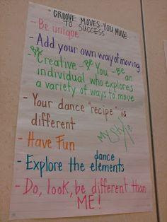 """Groove Method"" inspired Success Criteria.    http://www.thegroovemethod.com/"