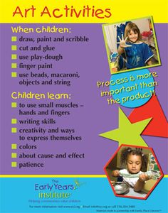 Art. Activities Poster. For more Play pins visit: http://pinterest.com/kinderooacademy/learning-through-play/ ≈ ≈