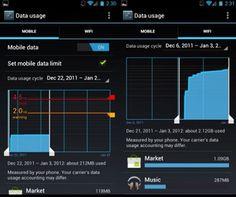 Cara Hemat Kuota Internet Android – Apakah kamu sering mengalami kehabisan kuota ketika