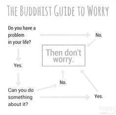 The Buddhist Guide to Worry.