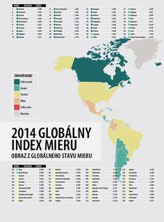 Bezpečnosť vo svete - Global Peace Index 2014