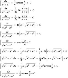 To find the antiderivative of cotx we will use some identities of trigonometry, substitution method and the log identities the antiderivative of cotx is also known as integration of cotx. Maths Formulas List, Physics Formulas, Geometry Formulas, Math Formula Chart, Maths Solutions, Math Poster, Physics And Mathematics, Math About Me, Free Math