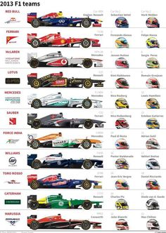 formula 1 teams for 2017