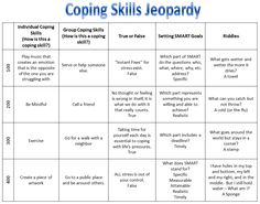 Coping Skills Jeopardy game from rectherapyideas. Good reference for psychiatric nursing. Maybe I can use this when I run Activity Group.