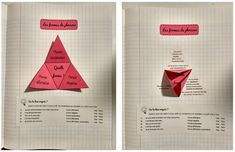 Les formes de phrases – Tablettes & Pirouettes Phrases, Lapbooks, Pain, Blog, Learn French, Notebook, Index Cards, Shape, Blogging