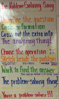 Problem Solving Song-Math this site has LOTS of helpful charts!!!!