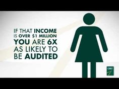 30 Second Overview of IRS Audits