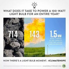 Green Home - Energy Conservation - Energy Efficient Lighting Environmental Ethics, Environmental Science, Recycling Facts, Disruptive Technology, Energy Conservation, We Energies, Environmentalist, Sustainable Energy, Alternative Energy