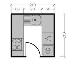 Small kitchen: all plans of small kitchens up to 6 m² Parisian Kitchen, Shabby Chic Kitchen, Diy Kitchen Island, Kitchen Dinning, Kitchen Layout Plans, Kitchen Measurements, Cottage Renovation, Kitchen Cabinet Styles, Property Design