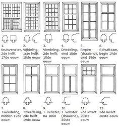Weldimo Ramen En Deuren Steellook Windows Pinterest