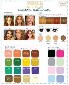 Color Analysis: Warm & Rich Paleta de colores que favorecen a las mujeres de tipología Otoño templado