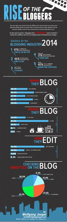 Rise of the Bloggers