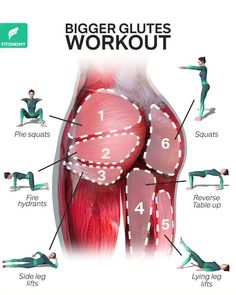 BIGGER GLUTES - Want a more lifted butt? Then give this workout a GO! Sculpt your butt with these six exercises without equipment, designed to target your glutes for the ultimate quick lower body toning. Fitness Workouts, Gym Workout Videos, Gym Workout For Beginners, Fitness Workout For Women, Lean Body Workouts, Butt Workouts, Fitness Goals, Full Body Gym Workout, Waist Workout