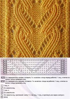 Herzmuster stricken großes Muster – Awesome Knitting Ideas and Newest Knitting Models Lace Knitting Stitches, Lace Knitting Patterns, Knitting Charts, Lace Patterns, Easy Knitting, Knitting Designs, Knitting Projects, Stitch Patterns, Remove Mold
