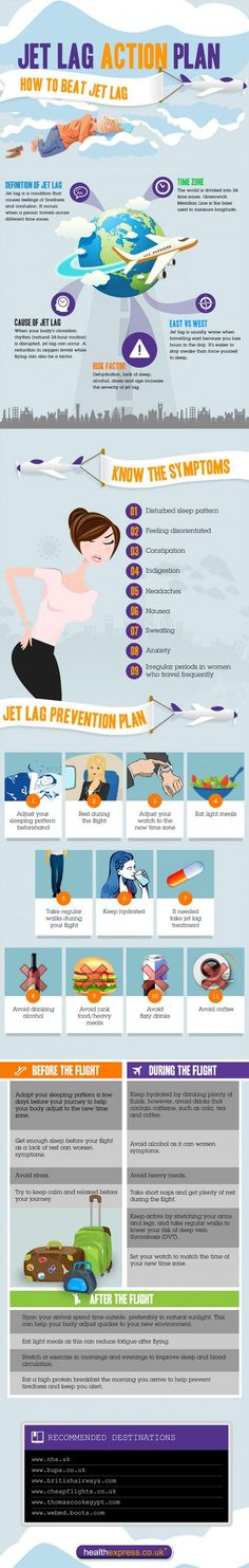 Jet Lag Action Plan - How To Beat Jet Lag Infographic