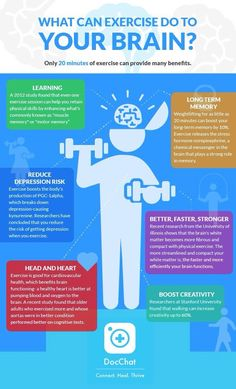 Exercise Do To Your Brain? (Infograph) What Can Exercise Do To Your Brain? (Infograph)What Can Exercise Do To Your Brain? Health Facts, Health And Nutrition, Health Tips, Health And Wellness, Health Fitness, Health Exercise, Workout Fitness, Healthy Brain, Brain Health