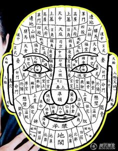 face reading, fortune telling, naming Yang Style Tai Chi, Ancient Scripts, Korea Design, Face Reading, Fortune Telling, Traditional Chinese Medicine, China Art, Old Art, Yin Yang