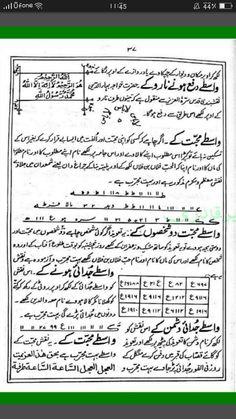 Black Magic For Love, Black Magic Book, Islamic Qoutes, Islamic Dua, Free Pdf Books, Free Ebooks, Strong People Quotes, Dua In Urdu, Online Quran