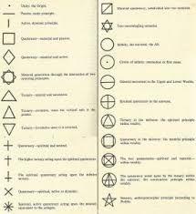 Risultati immagini per geometric symbols tattoos