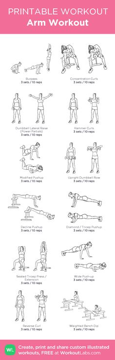 Arm Workout:my custom printable workout by @WorkoutLabs #workoutlabs #customworkout