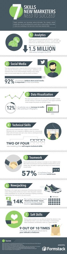 7 Skills New Marketers Need To Succeed (Infographic)