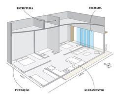 Casa de 64 m² é erguida por R$ 107 mil em três meses. Fotos da revista Arquitetura & Construção.
