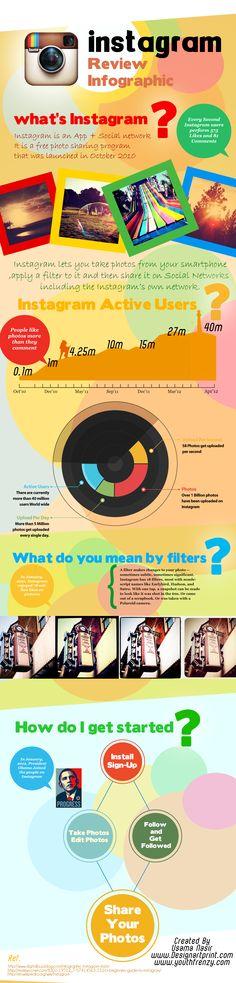 #SocialMedia #Infographics - Instagram App Review Infographic #Infografia