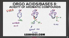 Acidity of Aromatic Compounds - #Orgo Acids and Bases