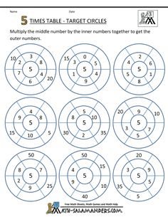 times tables for kids 5 times table circles 1