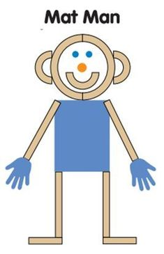 Used him in Preschool all the time! HWT mat man teaches great readiness skills such as body awareness, pre- writing, sequencing, and counting. Preschool Songs, Kindergarten Writing, Preschool Classroom, Preschool Ideas, Preschool Centers, Preschool Literacy, Literacy Activities, Handwriting Without Tears, Mat Man