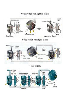 Basic Electrical Wiring Diagrams Home Two Gang Light Switch Diagram Uk For A Ceiling Exhaust Fan And Code