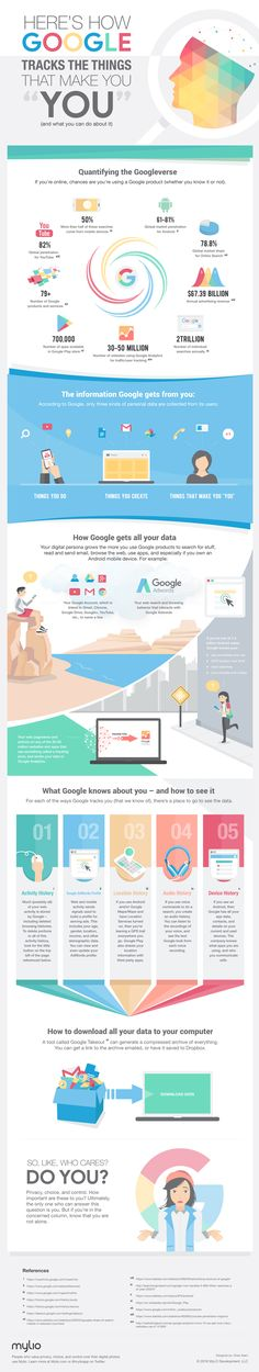 How Google Tracks You (And What You Can Do About It)